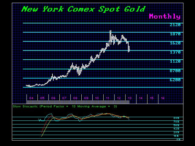 NYGOLD-M 6-27-2013