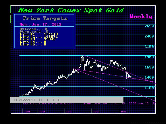 NYGOLD-W 6202013