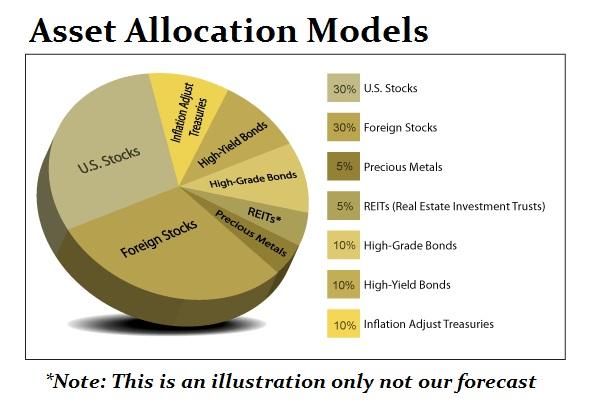 AssetAllocation (2)