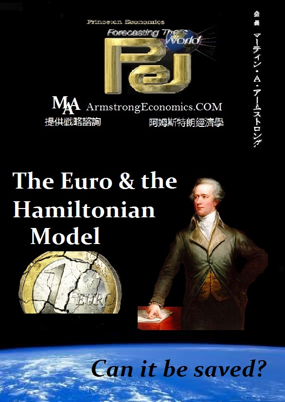 Euro-Hamilton
