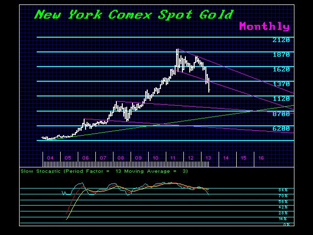 NYGOLD-M 7-26-2013