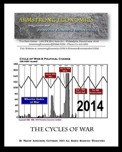 WAR 2013-r