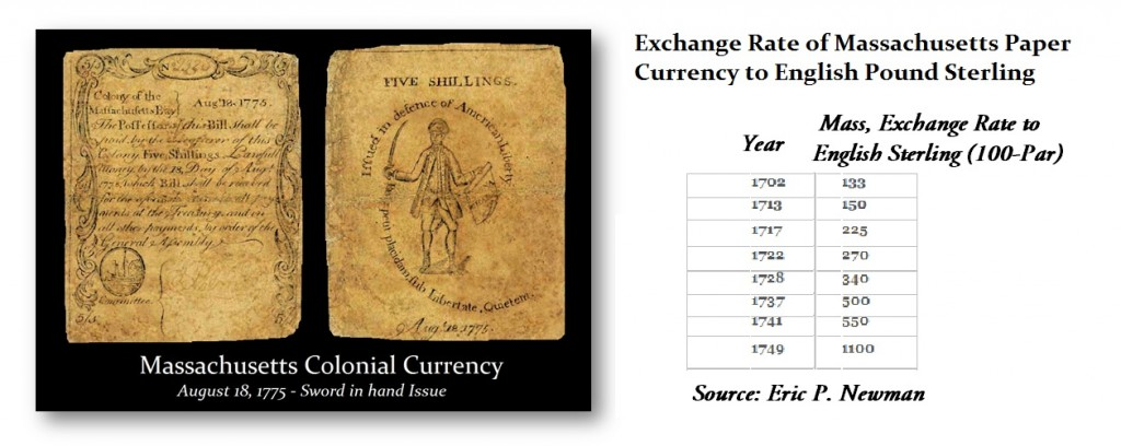 Mass Currency Table