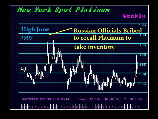 PL1997-W Manipulation1997