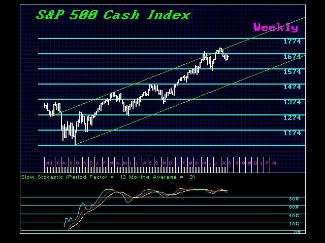 CSP500-W 09-13-2013