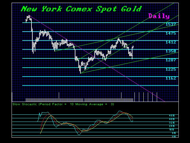 NYGOLD-D 9-20-2013