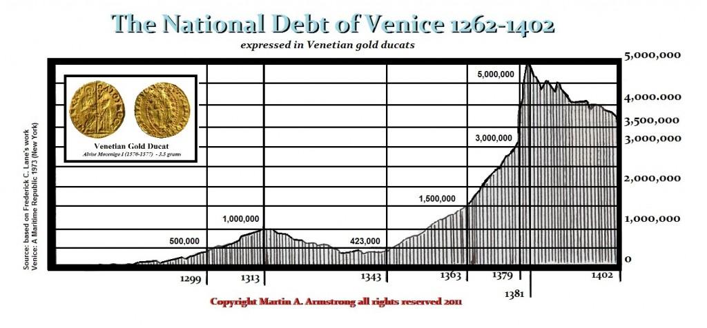 VenetianDebt-(3)