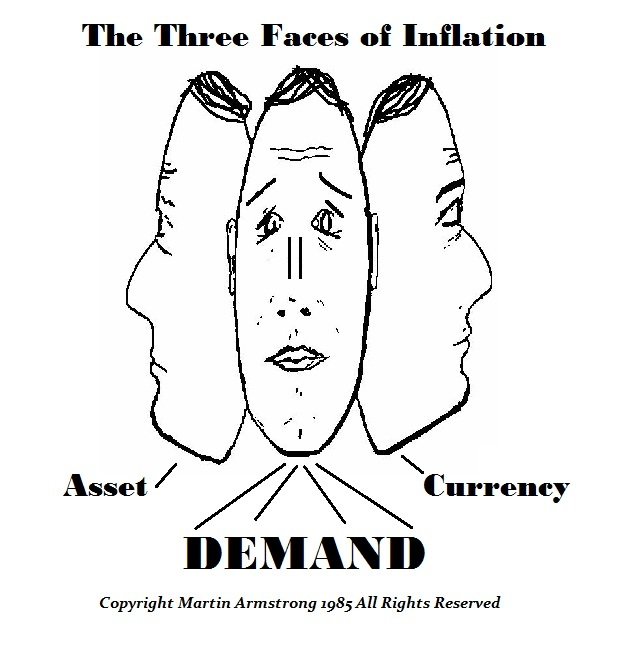 What are causes of inflation in china and how to cope with inflation?