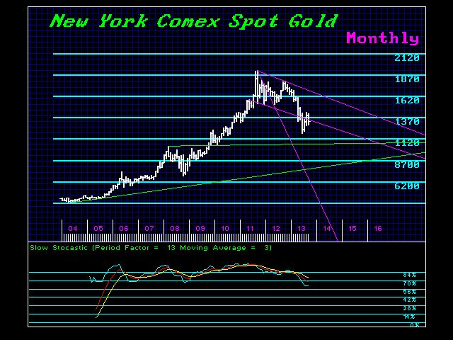 NYGOLD-M 9-30-2013