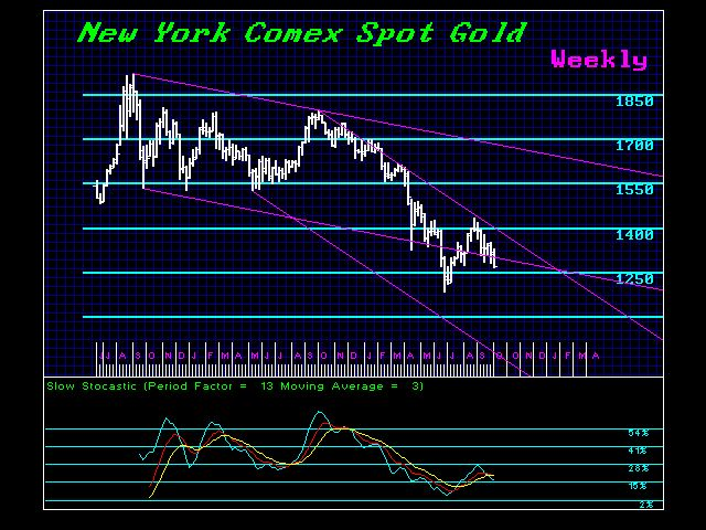 NYGOLD-W 10-16-2013