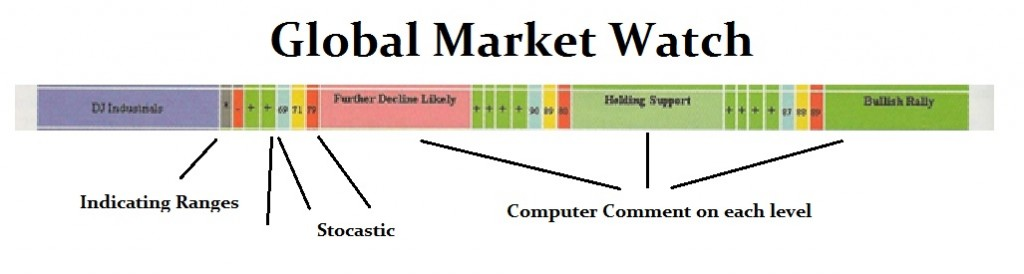 GlobalMarketWatch-detail