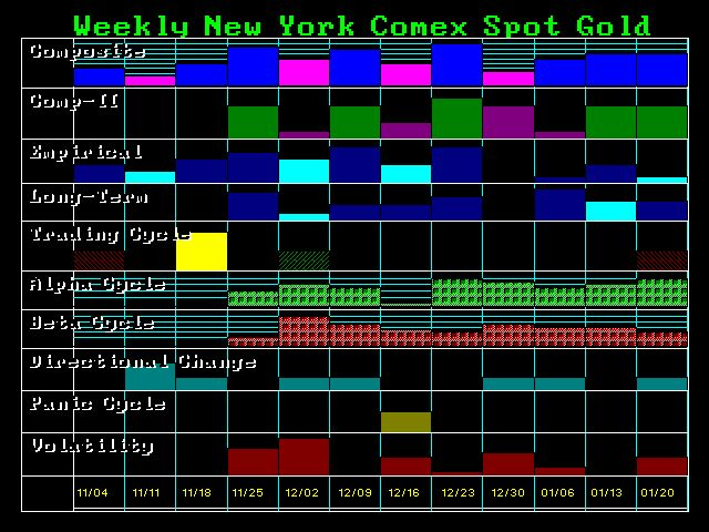 NYGFOR-W 11-20-2013