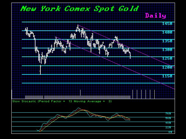 NYGOLD-D 11-20-2013