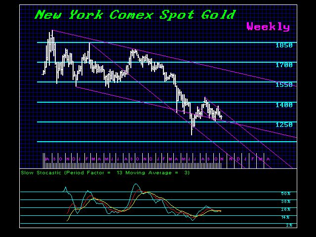 NYGOLD-W 11-20-2013