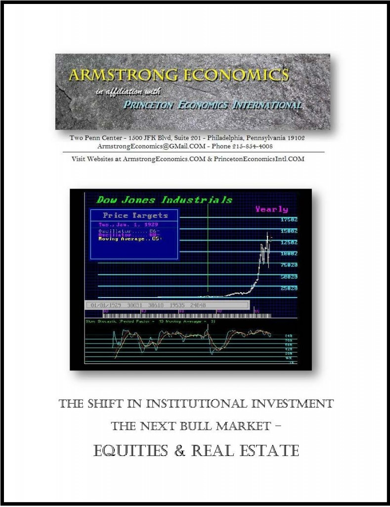 The Shift in Institutional Investment