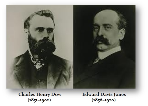 Image result for charles dow