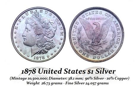 US$-1878