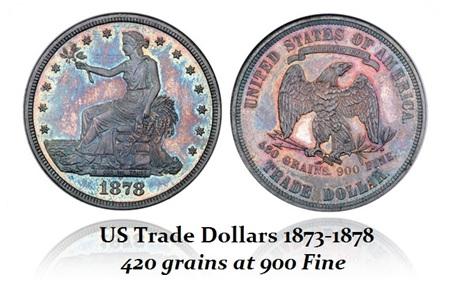 US-Trade$ 1873-1878