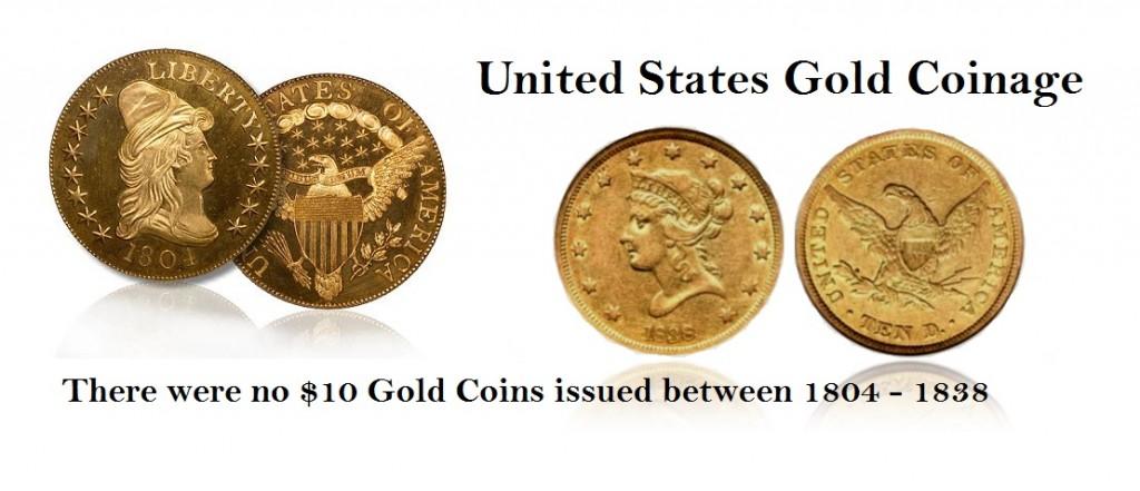 US$10 Gap