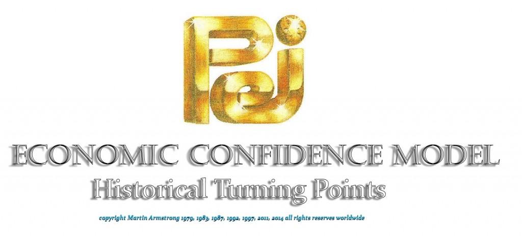 Economic Confidence Model Banner