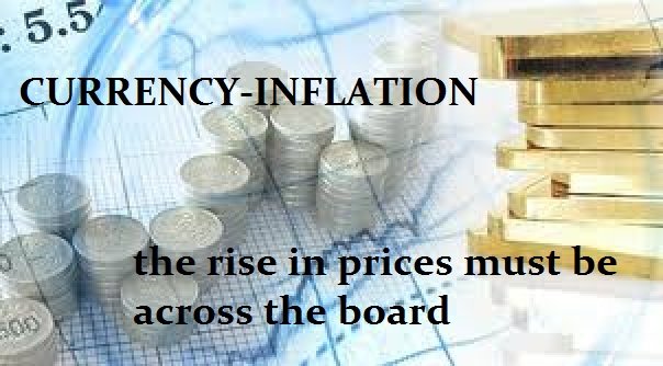 Currency-Inflation