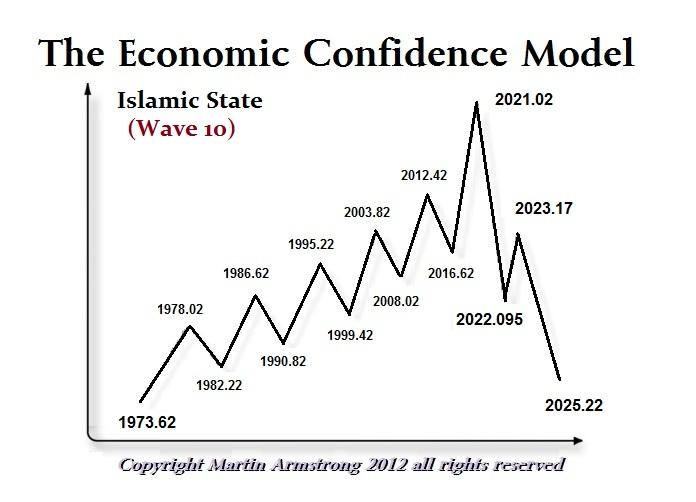 ECM-Islamic-State Wave 10