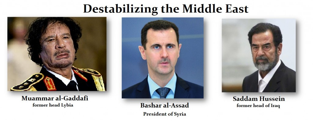 War-Destabilizing-Middle-East