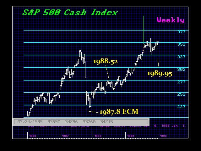 CSP 1987 -TP - W