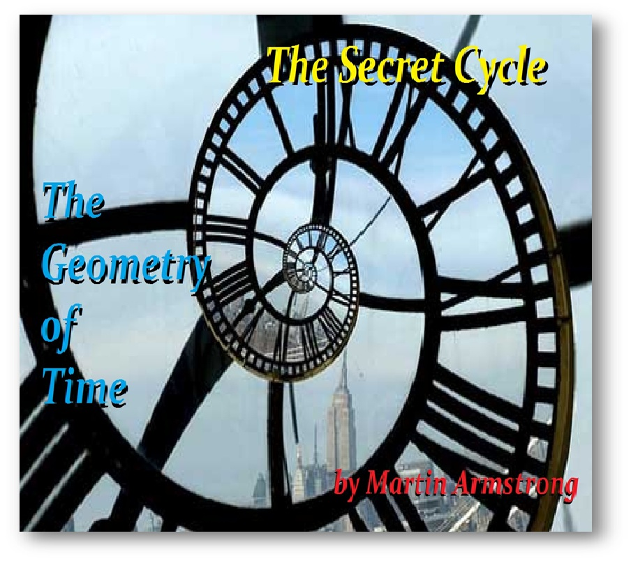Geometry-of-Time