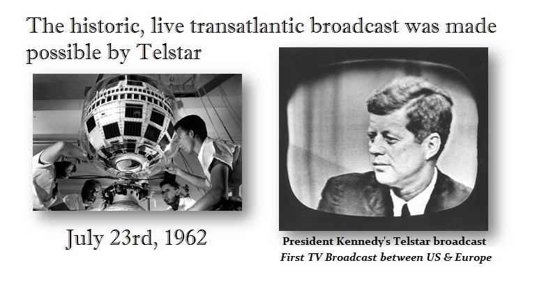 JFK-Telstar 7-23-1962