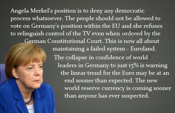 Merkel-Issues