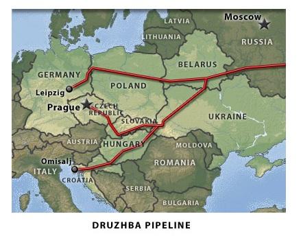 Russian-Pipeline