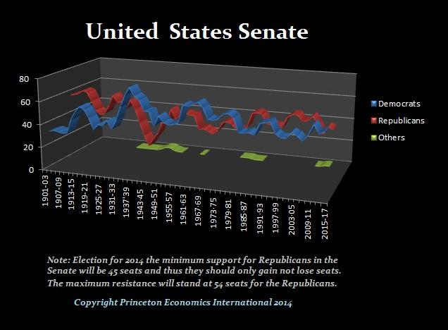 2014-Senate
