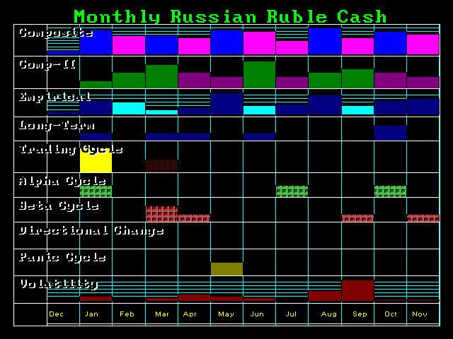 RUBFOR-M CASH 12-15-2014