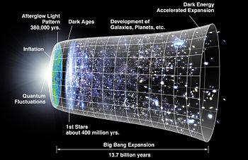 BigBang-Space
