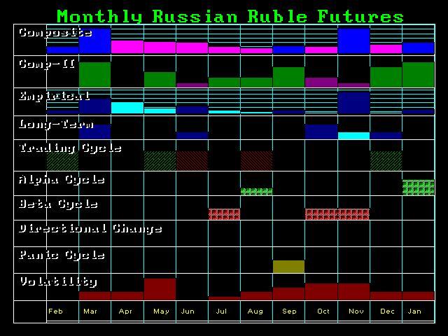 RUBFOR-M 2-15-2015
