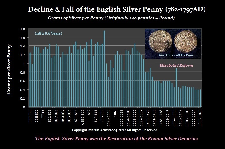 Silver-Penny - Inset