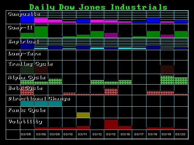 DJIND-D 3-5-2015