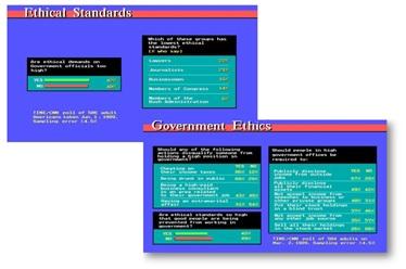 ETHICS Govt