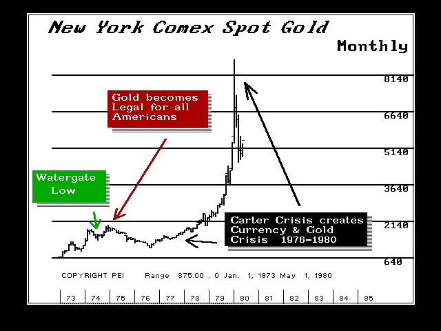 Gold-Watergate