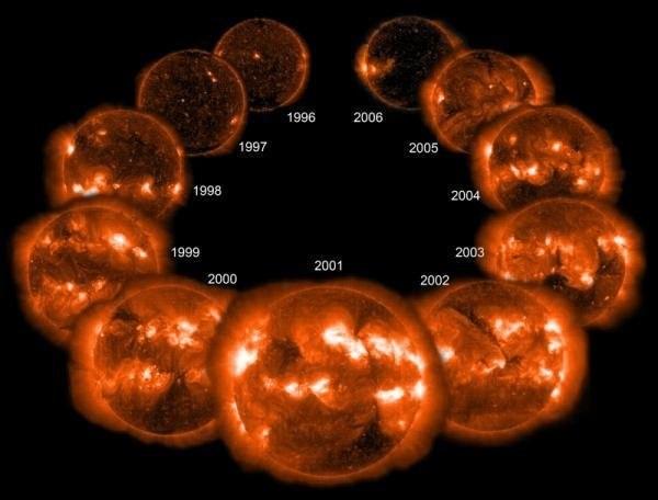 Solar-Spots