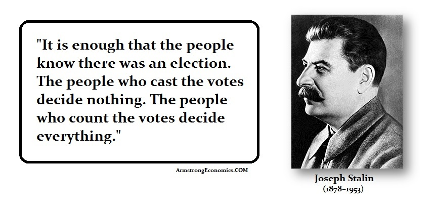 Stalin-elections