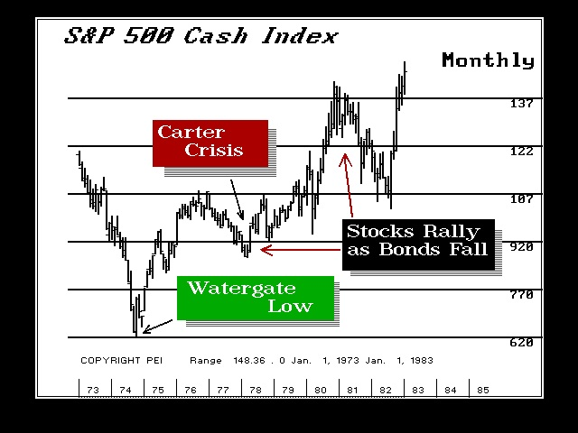 Stocks-Watergate
