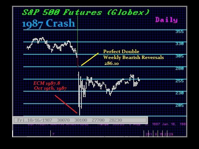 1987-Crash-D
