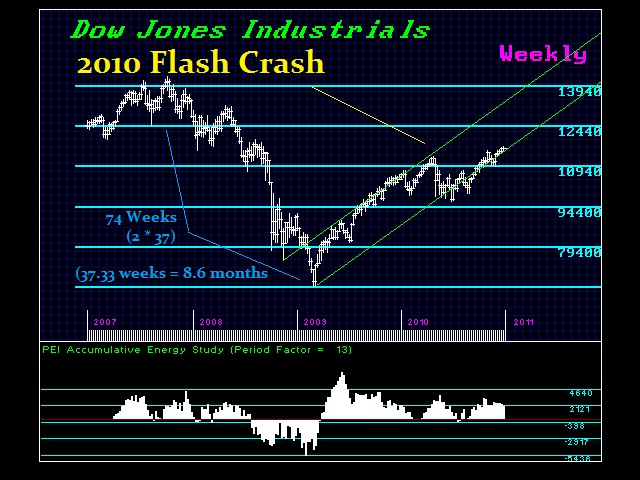 2010-Flash Crash-w