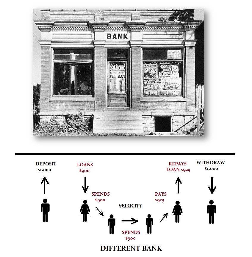 Fractional-Banking