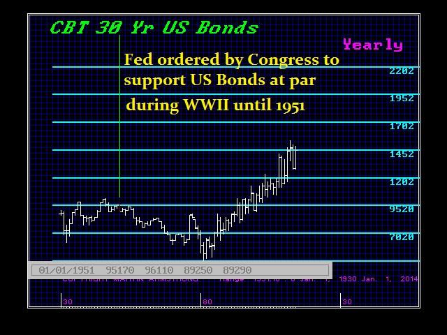 UB Fed-1951