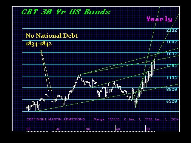 UBCBT-Y 4-17-2015 No Debt 1834-42