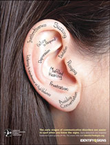 Identify the Signs Poster for Audiologists