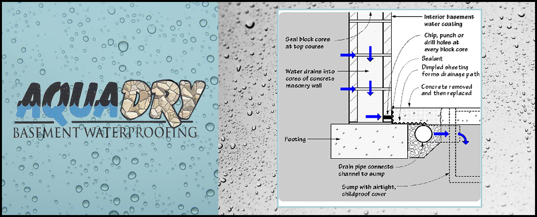 Residential and Commercial Waterproofing